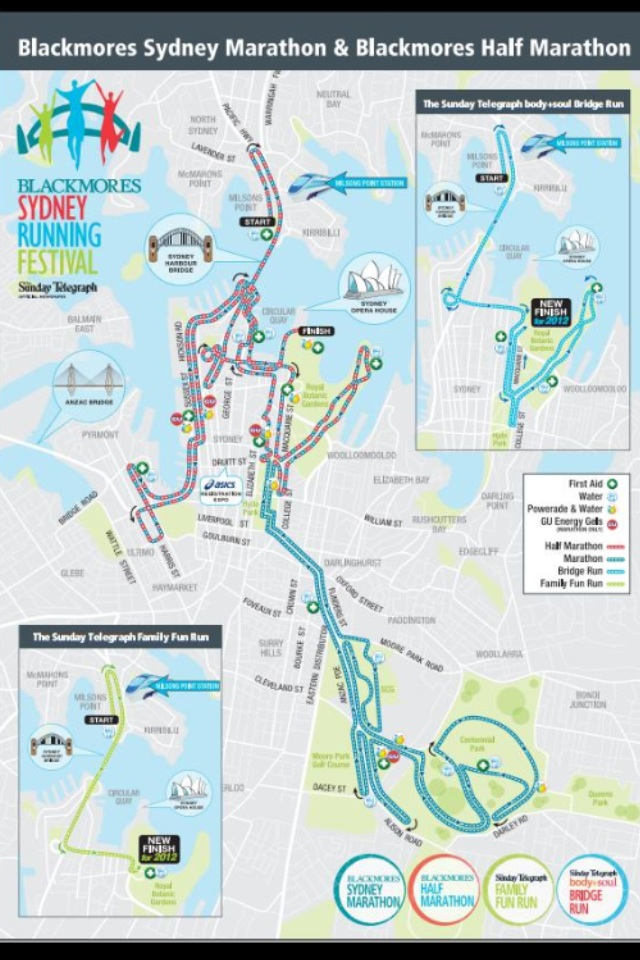 The Sydney Marathon Course